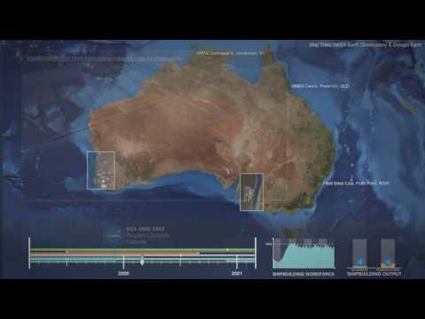 Australian naval shipbuilding, overview