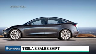 How Tesla Made It Tougher to Buy the Standard $35K Model 3