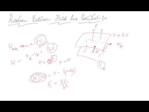 Relation Between Potential and Electric Field | Electrostatic Potential and Capacitance