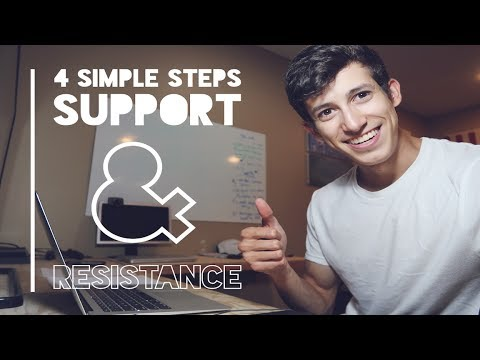 Technical Analysis: 4 Simple Steps To Support And Resistance | Day Trade Investing