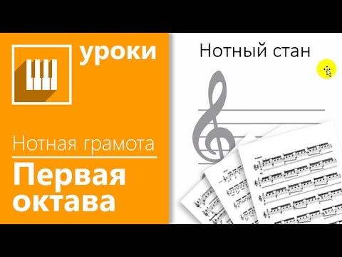 Как выучить ноты с нуля