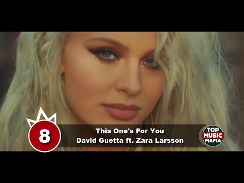 Download Top 10 Songs Of The Week - June 25, 2016 (Your Choice Top 10)