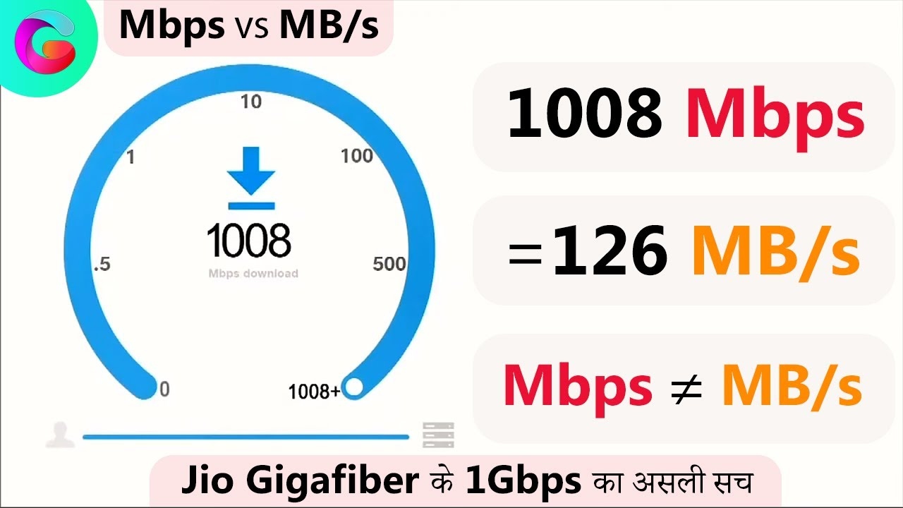 What is Mbps? | Difference between Mbps and MB/sec | Mbps Explained! | Mbps vs MBps in ...