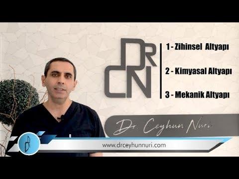 Hastalıklara Yaklaşımda Bakış Açımız - Sağlıklı Bilgi - Dr. Ceyhun Nuri