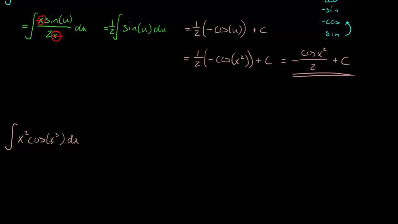 7.2 - Integrasjon ved variabelskifte 4 - Eksempler (R2)
