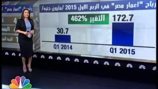 """توقعات الخبراء لأداء سهم """"إعمار مصر"""" في بداية تداولاته"""