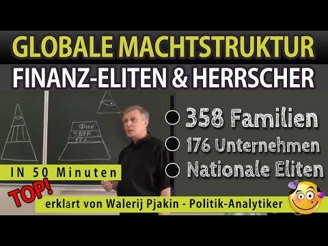 Die globale Finanz-Elite - Das Machtsystem sehr gut erklärt - Walerij Pjakin