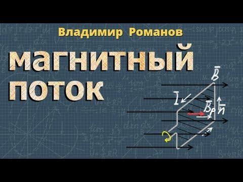физика МАГНИТНЫЙ ПОТОК видеоурок 9 и 11 класс