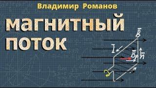 МАГНИТНЫЙ ПОТОК физика 11 класс видеоурок