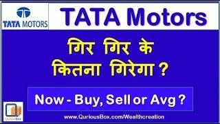TATA Motors Target   TATA Motors Support Resistance   TATA Motors share Target   Quriousbox