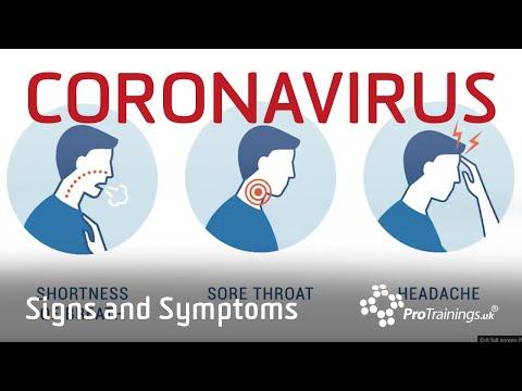 Coronavirus Signs and