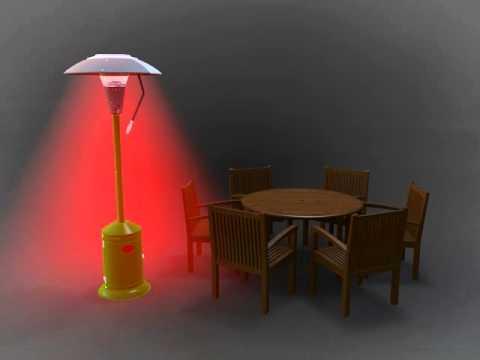 Universal Innovations Heat Focus Patio Heaters