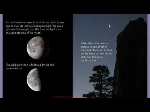 Next Time You See the Moon Part II