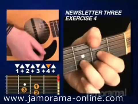 Cara Cepat Mudah Belajar Bermain Gitar
