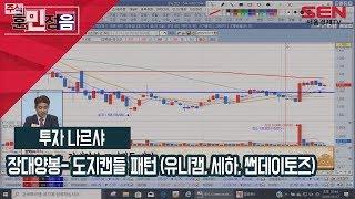 [서울경제TV] 종목으로 보는 장대양봉- 도지캔들 패턴…