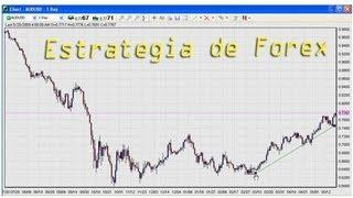 Estrategias de Forex -  street smart forex, [Ques es Forex]