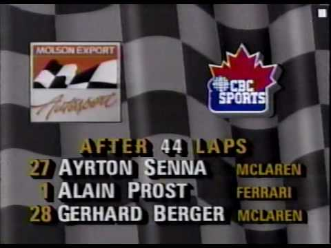 1990 F1 Grand Prix Monza Italy - Round 12 Full Race Part 5