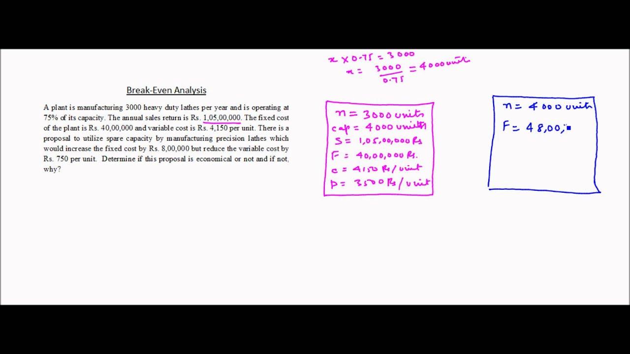 Cost Volume Profit analysis - Example 4 - Profit analysis