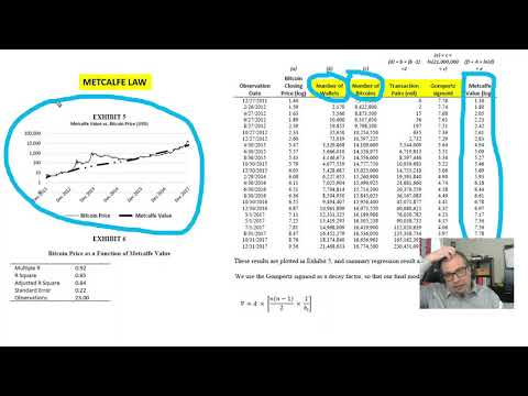 How To Value Bitcoin - Metcalfe's Law