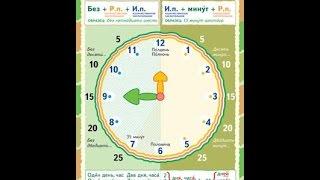 Rus dili. 20 урок. Saatın deyilişi.
