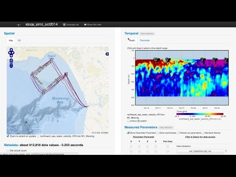 Software for understanding robot data: Spatial Temporal Oceanographic Query System (STOQS)
