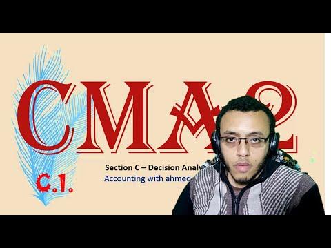 المحاضرة رقم 29 : استخدام تحليل التعادل في صنع القرار (Using Breakeven Analysis in Decision-Making)