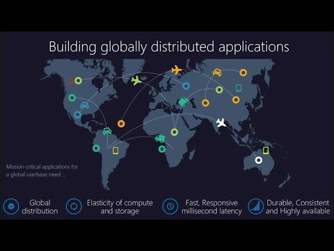 Real time data-science with Azure Cosmos DB - BRK3134