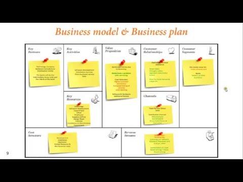 يعني ايه Business model & Business plan؟