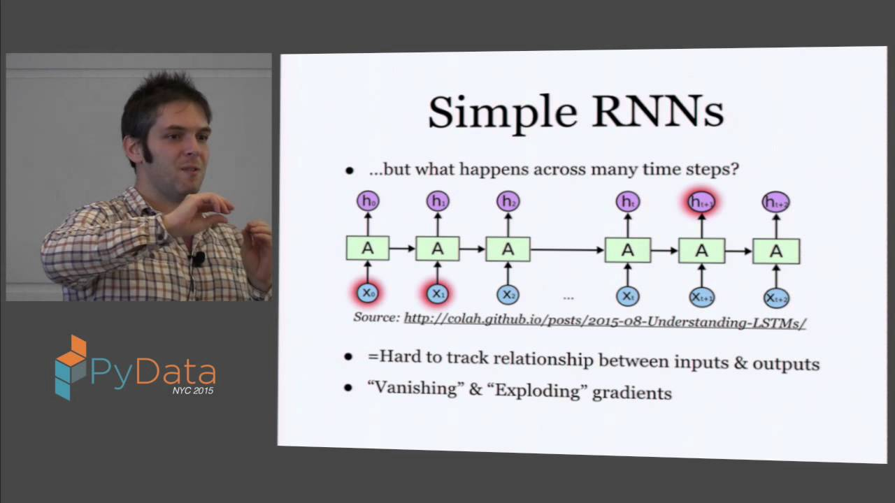 Alex Rubinsteyn: Python Libraries for Deep Learning with Sequences