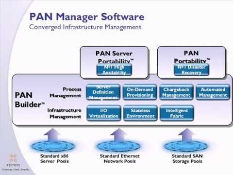 Egenera PAN Manager and HP BladeSystem Technology Webinar