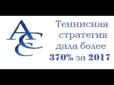 Академия Спортивных Ставок.