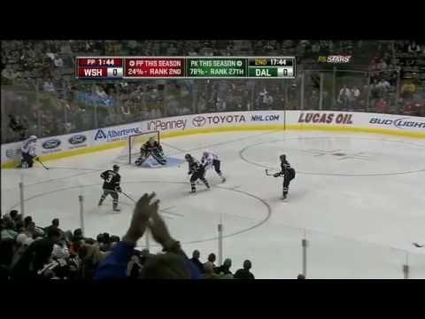 Alex Ovechkin slap shot fail Against Stars - NHL Fox Sports Southwest Feed
