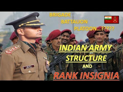 Indian Army Structure And Indian Army Rank Insignia # जानिए भारतीय सेना के बारे में