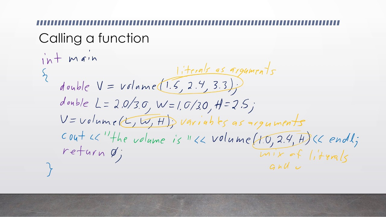 Write a function in c language how do you write a review of literature apa format