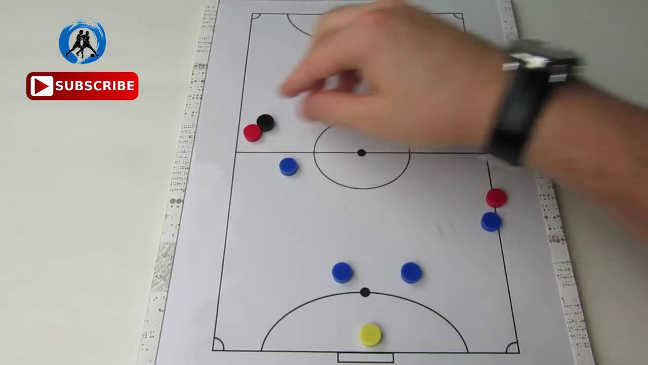 Strategi Futsal 3 2 1 Bertahan Tips Trik Bermain Futsal Youtube