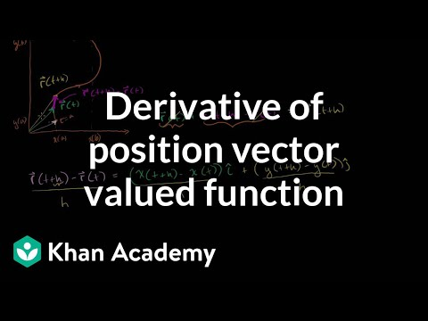Derivative of a position vector valued function | Multivariable Calculus | Khan Academy