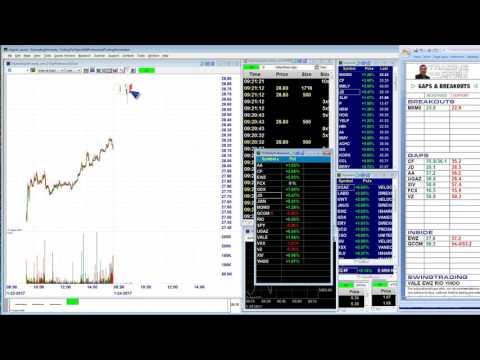 Day Trading Wins: $AA $NEM $X