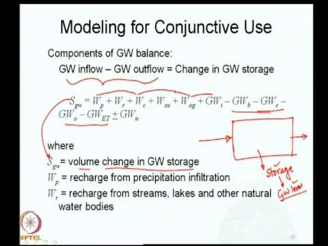 Conjunctive use of ground and surface water