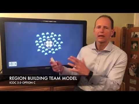 ICOC 3 0 Option C Region Building Team Model