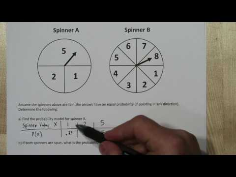 Probability Models & Multiplication Rule for Independent Events (The Spinner Problem)