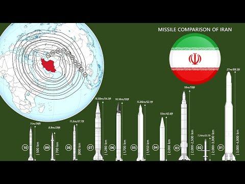 Missile Range Comparison Of Iran | Top 10 Longest Range Missile Of Iran