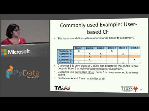 Anusua Trivedi: An example of Predictive Analytics: Building a Recommendation Engine using Python