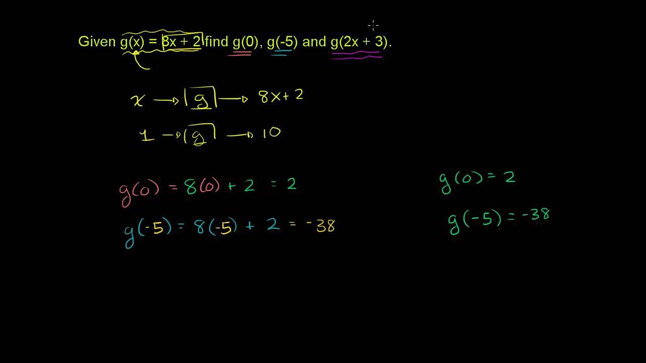 Evaluating Functions - YouTube [ 720 x 1280 Pixel ]