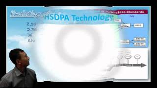 HSDPA_(Choiril&Dewangga)_part1.flv
