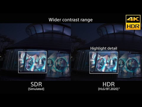Sony   α  4K HDR (HLG) -comparison to SDR