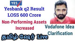 Yes bank Result 600 crore loss | NPA Increased | Live | Tamil Share | Intraday Tamil Tips