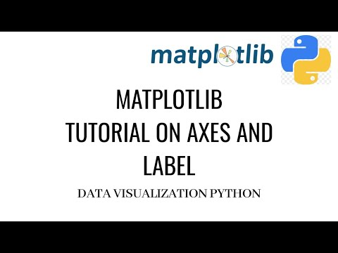 Matplotlib Tutorial On Label And Axes   Plotting With Multiple Axes In Matplotlib