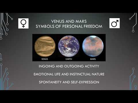 Astrology Of Relationships Venus And Mars In The Birth Chart