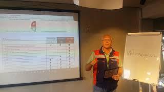 Модульное обучение Кайдзен-тренеров