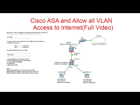 Cisco ASA and Allow all VLAN  Access to Internet(Full Video)